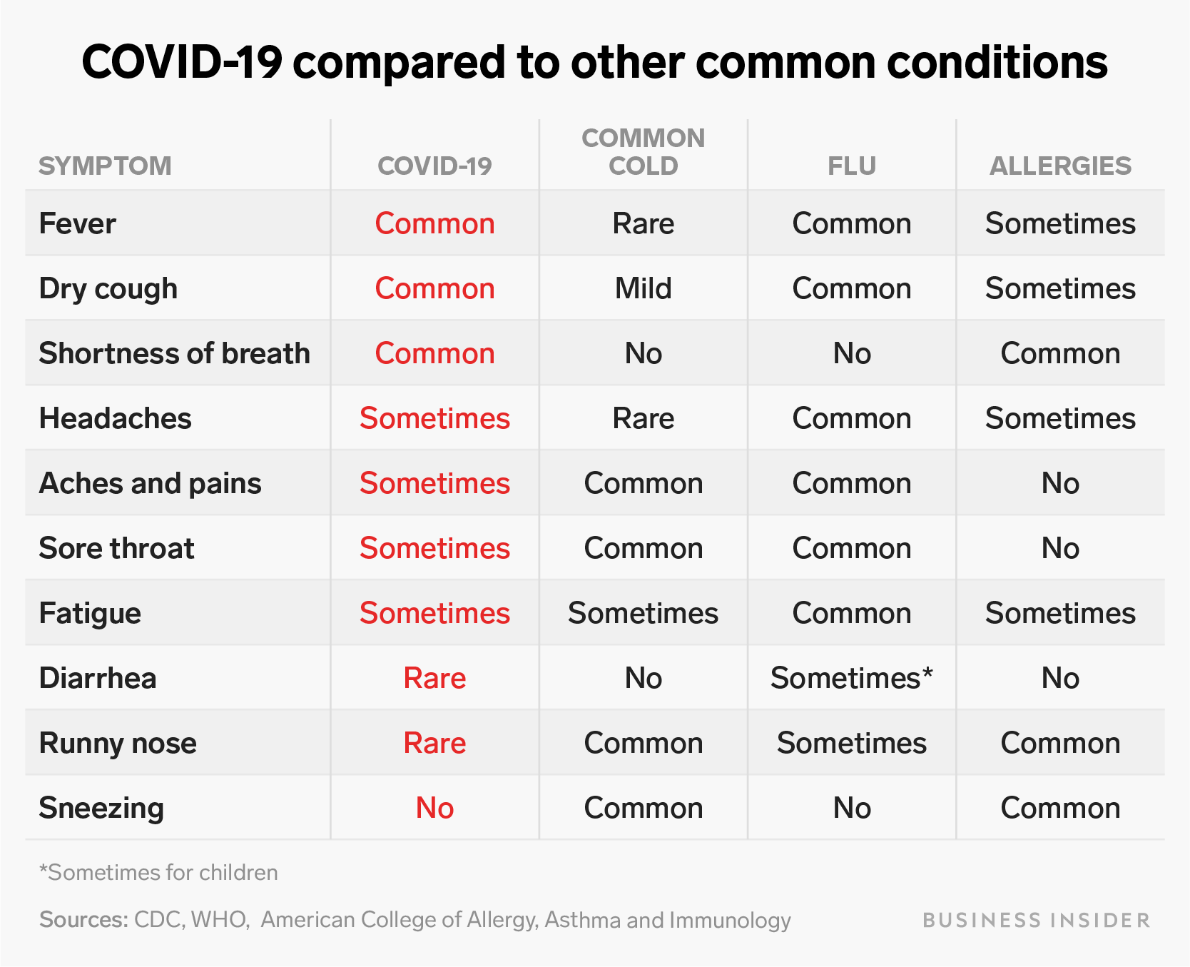 COVID-19 Comparisons.png